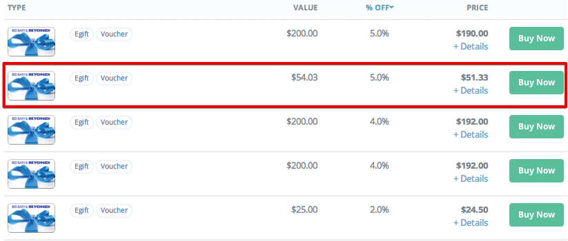 Triple Dip With Raise - frugalhack.me