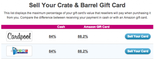 Gift Card Granny Crate & Barrel