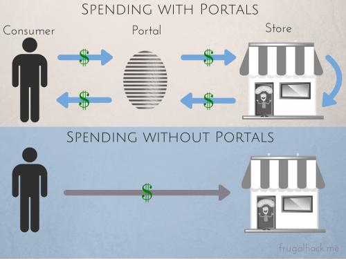 Portal Graphic
