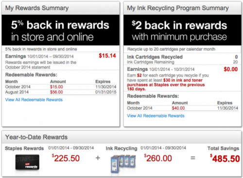 Staples Rewards Dollars