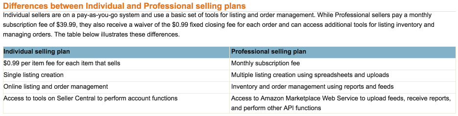 Amazon Seller Difference Between Indivual and Professional Selling Plans